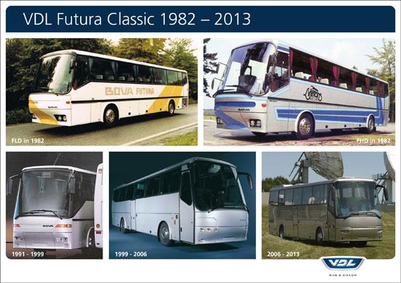 Några glimtar ur Futura Classics 31-åriga produktonshistorik. Bild: VDL.