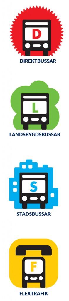 Daltrafiks fyra nya koncept, eller produkter.