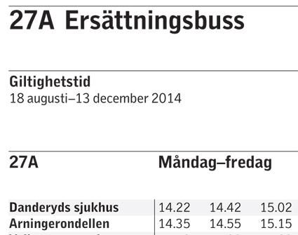 27A är en av ersättningsbussarna för Roslagsbanan. Trafiken har stått resenärerna dyrt men gett Arriva 32 miljoner extra från SL, trots att man inte hade rätt till pengarna enligt avtal.