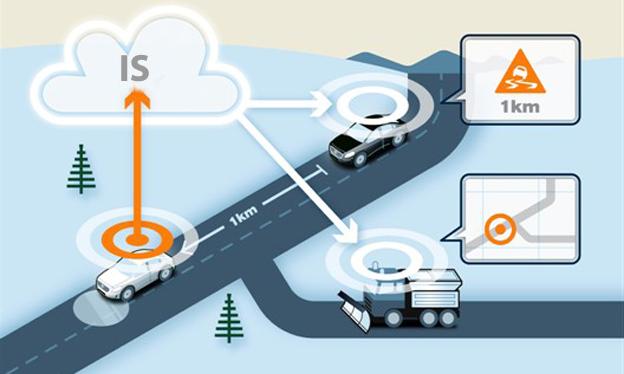 Volvo, Trafikverket och norska Statens Vegvesen går nu igång i stor skala med ett projekt där fordon automatiskt varnar för halka och andra hinder. Informationen går via molnet även till väghållare. Bild: Volvo Cars.