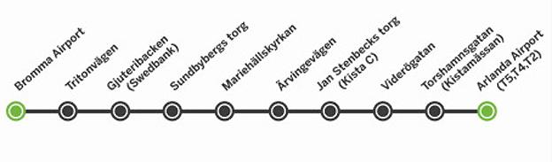 Flygbussarna lanserar en ny linje mellan Stockholms båda flygplatser Bromma och Arlanda.