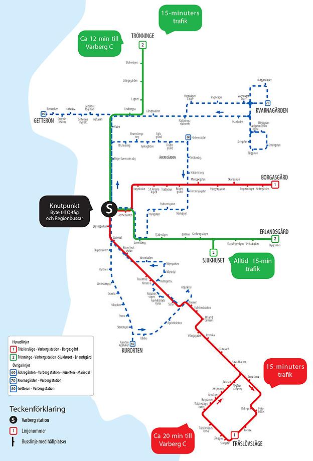 Det nya linjenätet i Varberg resulterade i ett omedelbart lyft när det gäller resandet. Karta: Hallandstrafiken.