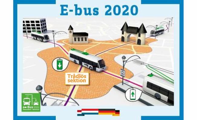 I ett gränsöverskridande projektutvecklas i gränslandet mellan Tyskland och Holland ledbussar som laddas från trådbussledningar och kan köra på batteri i minst tio kilometer. Bild: Vossloh Kiepe.