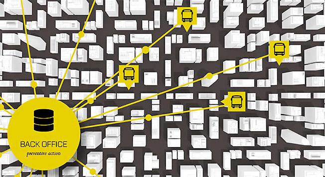 Massornas intelligens bygger på att se om en enhet avviker från de övriga, vilket kan tyda på ett fel på bussen. Bild: Högskolan i Halmstad.