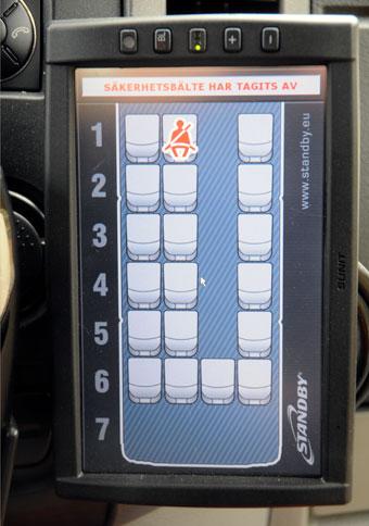 Tekniska hjälpmedel för att förbättra bältesanvändningen har funnits länge. Hallens Buss i Västervik installerade 2009 displayer hos föraren som visar på vilka platser bältet inte används av passagerarna…